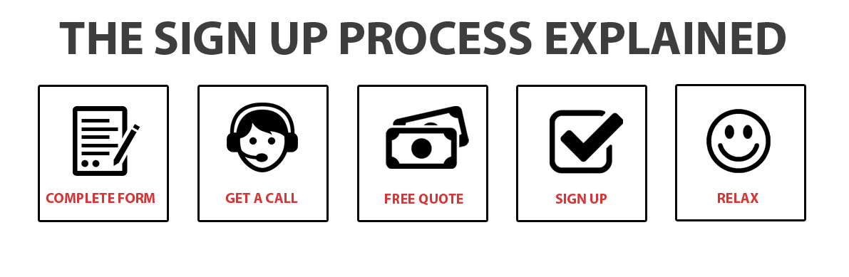 Sign-Up-Process-Explained
